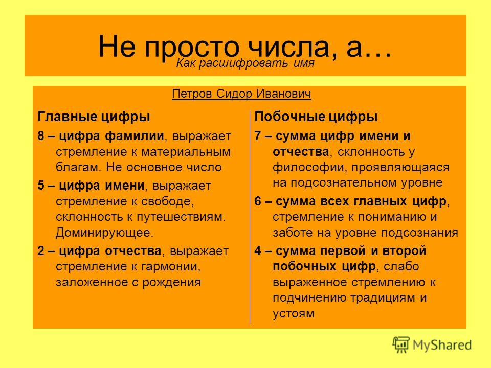 Александров Даты и Судьбы