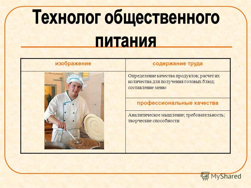 изображениесодержание труда Определение качества продуктов; расчет их количества для получения готовых блюд; составление меню профессиональные качества Аналитическое мышление; требовательность; творческие способности