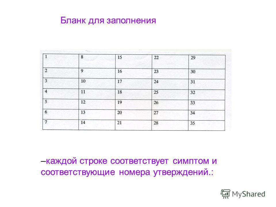 Бланк для заполнения –каждой строке соответствует симптом и соответствующие номера утверждений.: