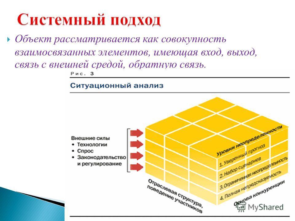 Объект рассматривается как совокупность взаимосвязанных элементов, имеющая вход, выход, связь с внешней средой, обратную связь.