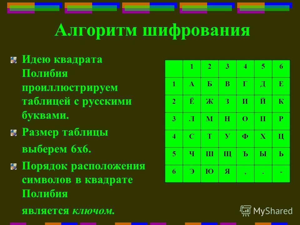 Алгоритм шифрования Идею квадрата Полибия проиллюстрируем таблицей с русскими буквами. Размер таблицы выберем 6х6. Порядок расположения символов в квадрате Полибия является ключом. 123456 1АБВГДЕ 2ЁЖЗИЙК 3ЛМНОПР 4СТУФХЦ 5ЧШЩЪЫЬ 6ЭЮЯ,.-