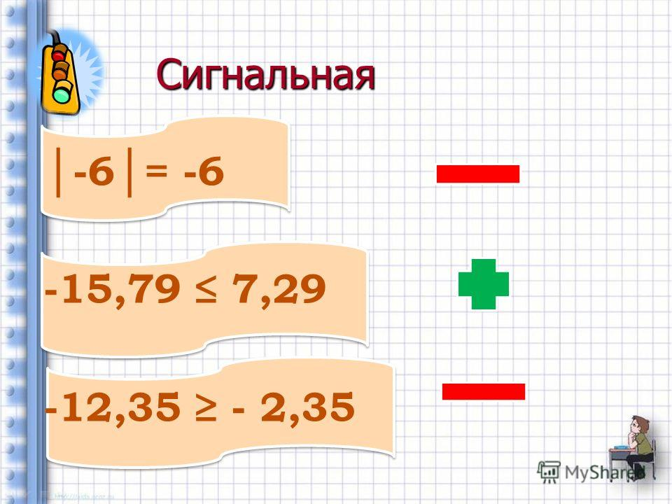 Сигнальная Сигнальная -6= -6 -15,79 7,29 -12,35 - 2,35