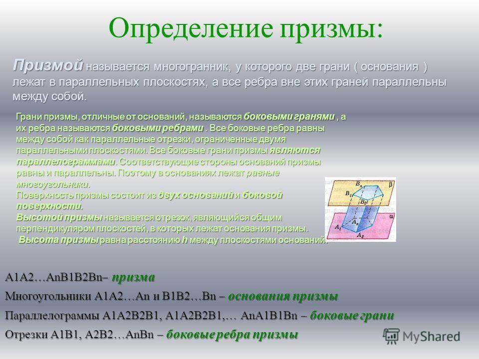 Определение призмы: А1А2…АnВ1В2Вn– призма Многоугольники А1А2…Аn и В1В2…Вn – основания призмы Параллелограммы А1А2В2В1, А1А2В2В1,… АnА1В1Вn – боковые грани Отрезки А1В1, А2В2…АnBn – боковые ребра призмы Призмой называется многогранник, у которого две