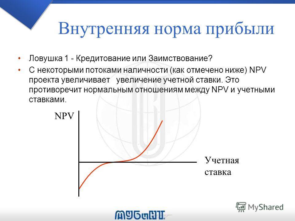 Внутренняя норма прибыли Ловушка 1 - Кредитование или Заимствование? С некоторыми потоками наличности (как отмечено ниже) NPV проекта увеличивает увеличение учетной ставки. Это противоречит нормальным отношениям между NPV и учетными ставками. Учетная