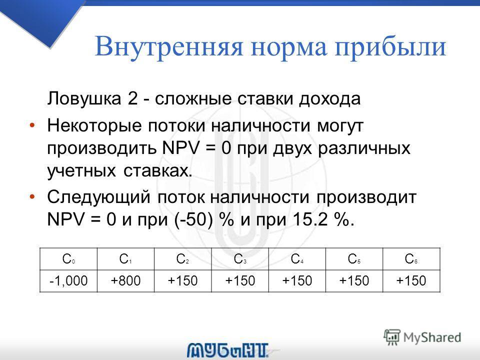 Внутренняя норма прибыли Ловушка 2 - сложные ставки дохода Некоторые потоки наличности могут производить NPV = 0 при двух различных учетных ставках. Следующий поток наличности производит NPV = 0 и при (-50) % и при 15.2 %. С0С0 С1С1 С2С2 С3С3 С4С4 С5