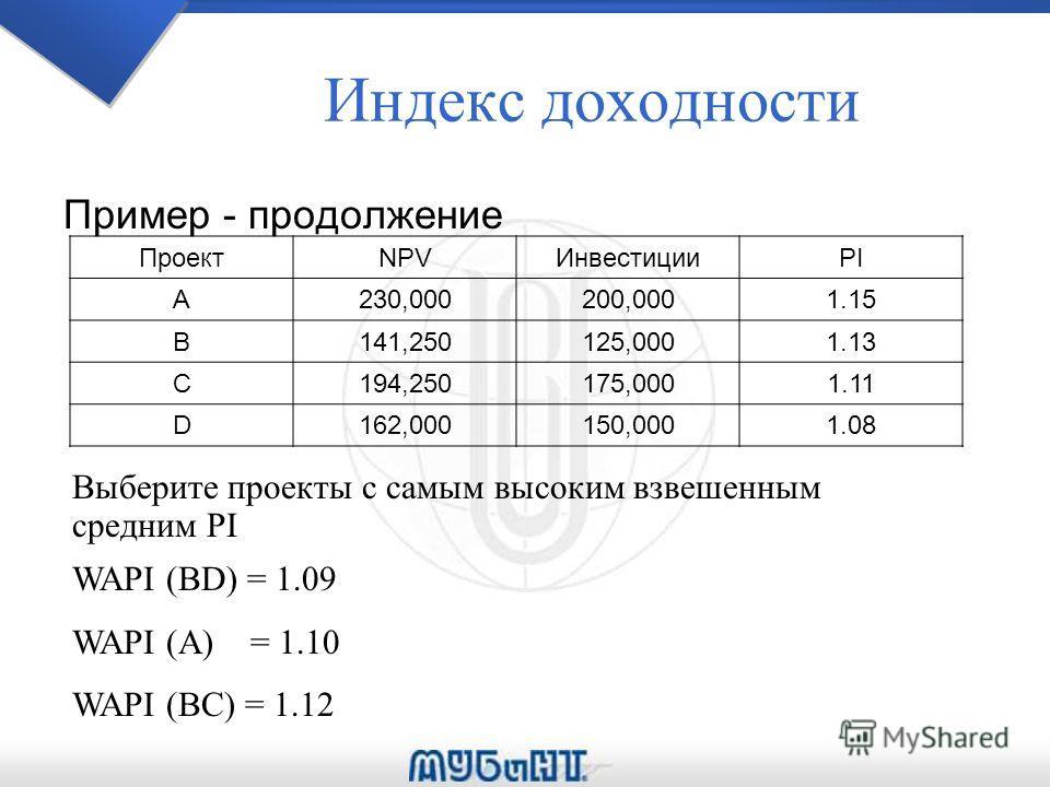 Индекс доходности Пример - продолжение ПроектNPVИнвестицииPI A230,000200,0001.15 B141,250125,0001.13 C194,250175,0001.11 D162,000150,0001.08 Выберите проекты с самым высоким взвешенным средним PI WAPI (BD) = 1.09 WAPI (A) = 1.10 WAPI (BC) = 1.12