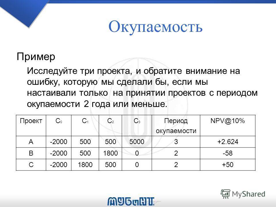 Окупаемость Пример Исследуйте три проекта, и обратите внимание на ошибку, которую мы сделали бы, если мы настаивали только на принятии проектов с периодом окупаемости 2 года или меньше. ПроектC0C0 C1C1 C2C2 C3C3 Период окупаемости NPV@10% A-2000500 5