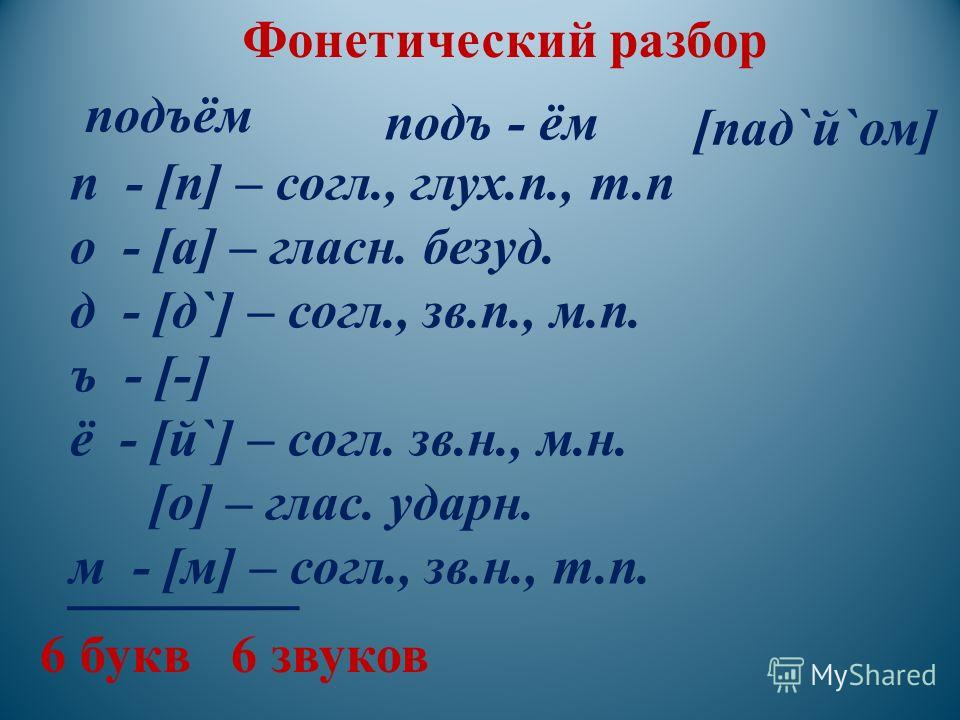 Фонетический разбор подъём подъ - ём п - [п] – согл., глух.п., т.п о - [а] – гласн. безуд. д - [д`] – согл., зв.п., м.п. ъ - [-] ё - [й`] – согл. зв.н., м.н. [о] – глас. ударн. м - [м] – согл., зв.н., т.п. 6 букв 6 звуков [пад`й`ом]