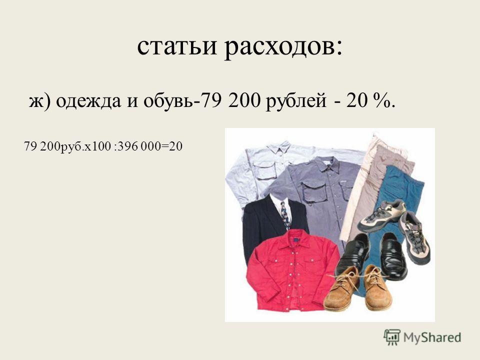 статьи расходов: ж) одежда и обувь-79 200 рублей - 20 %. 79 200руб.х100 :396 000=20