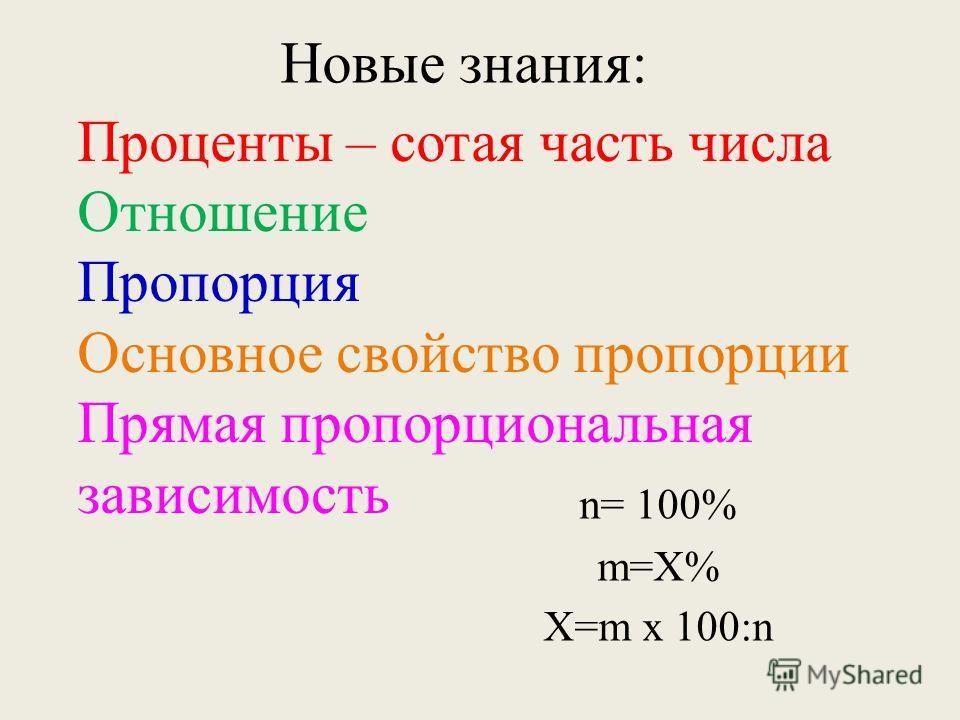 Проценты – сотая часть числа Отношение Пропорция Основное свойство пропорции Прямая пропорциональная зависимость Новые знания: n= 100% m=X% X=m х 100:n
