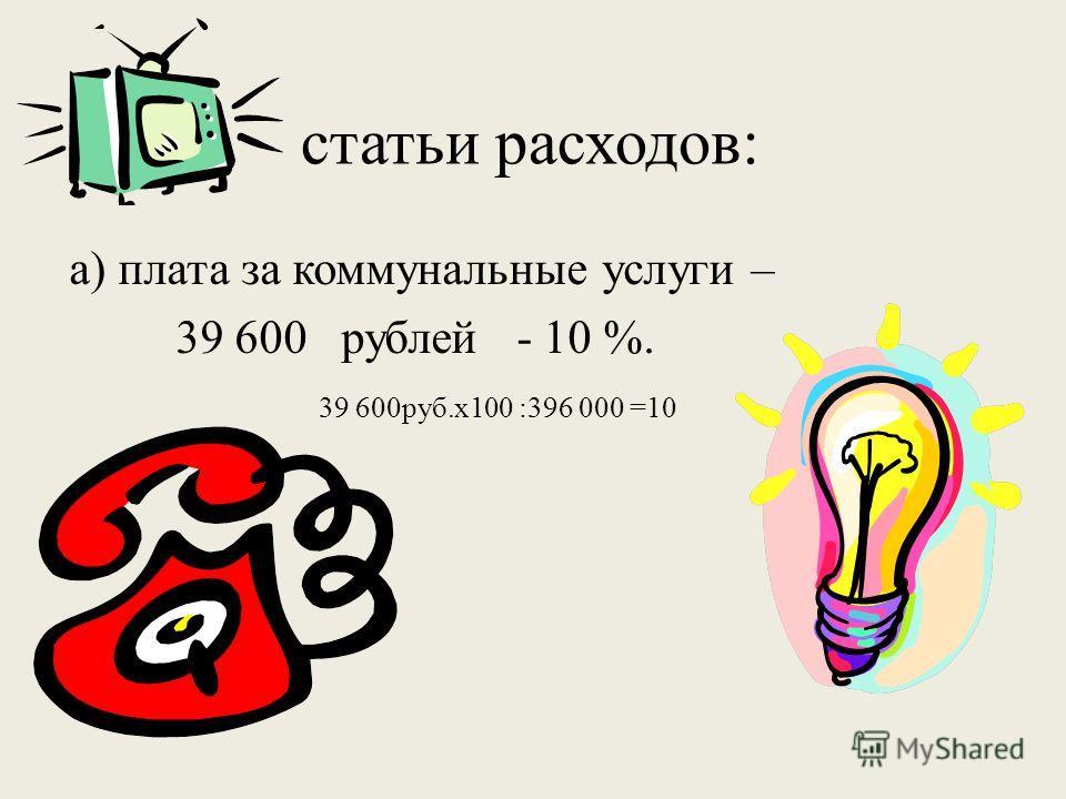 статьи расходов: а) плата за коммунальные услуги – 39 600 рублей - 10 %. 39 600руб.х100 :396 000 =10
