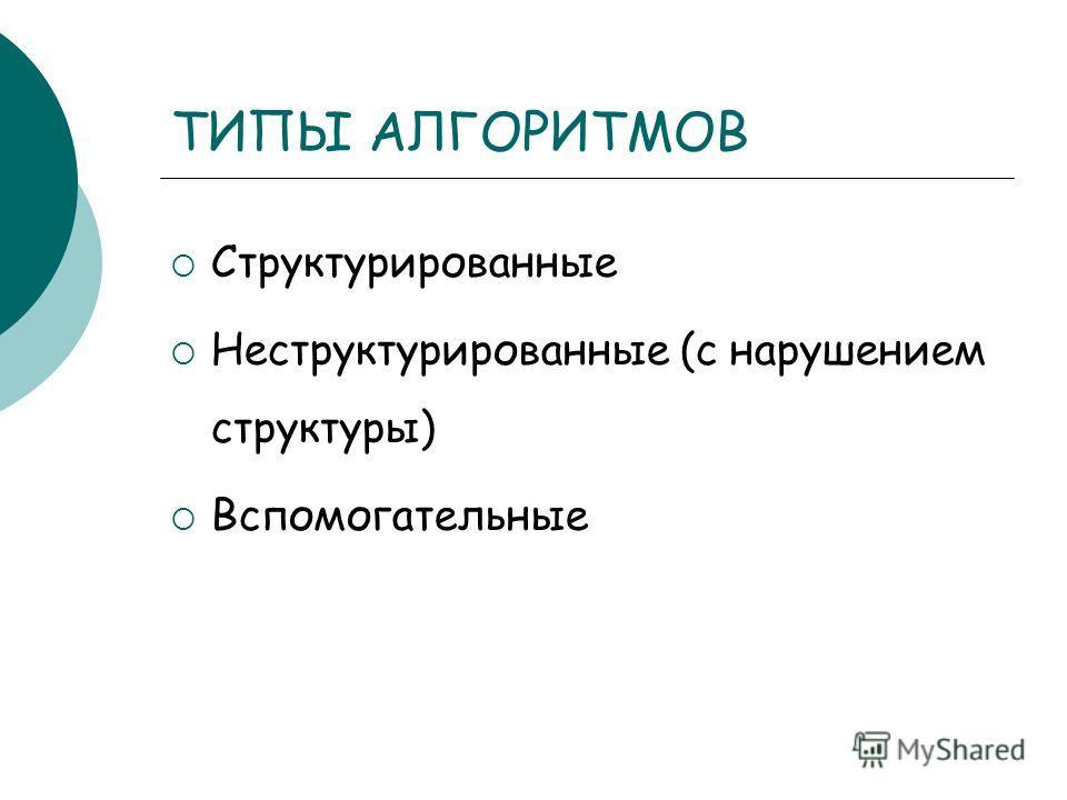 ТИПЫ АЛГОРИТМОВ Структурированные Неструктурированные (с нарушением структуры) Вспомогательные