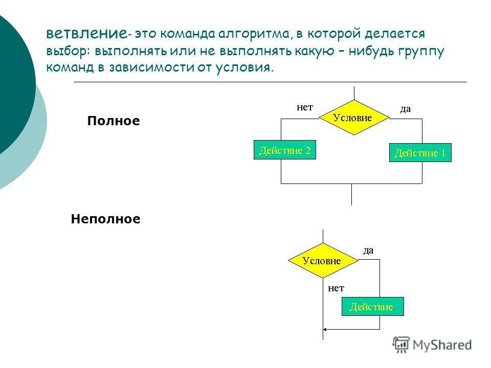 ветвление - это команда алгоритма, в которой делается выбор: выполнять или не выполнять какую – нибудь группу команд в зависимости от условия. Полное Неполное