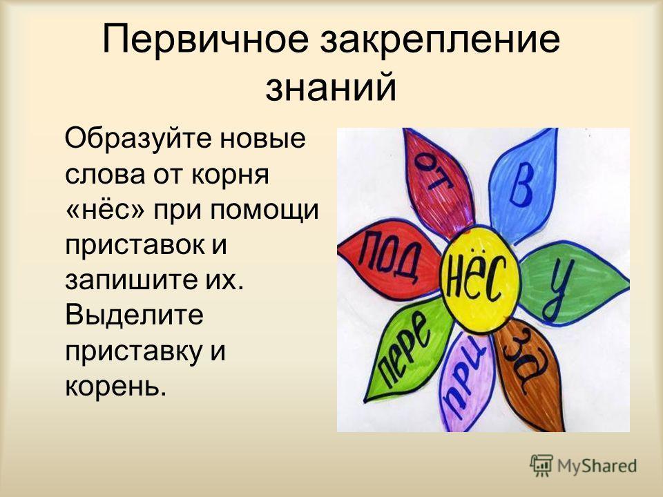 Первичное закрепление знаний Образуйте новые слова от корня «нёс» при помощи приставок и запишите их. Выделите приставку и корень.