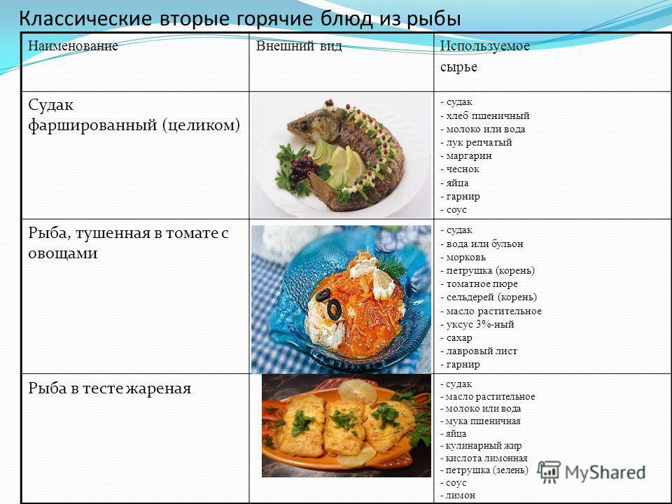 Презентация на тему Технический Университет Молдовы Факультет  4 Классические