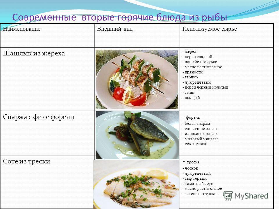 Презентация на тему Технический Университет Молдовы Факультет  5 Современные