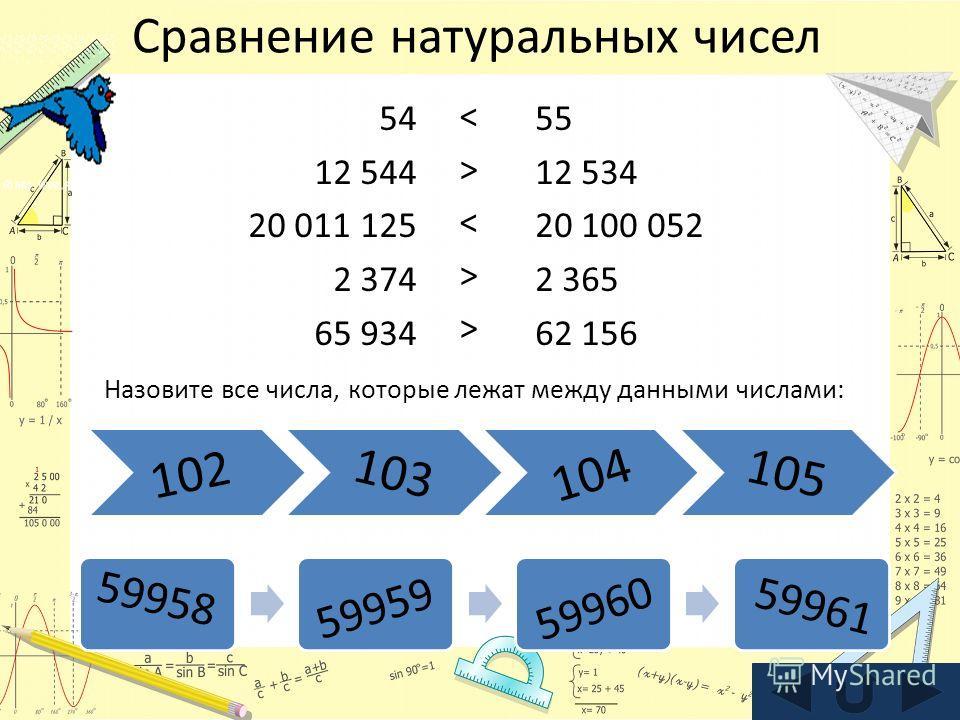 Сравнение натуральных чисел 54 12 544 20 011 125 2 374 65 934 55 12 534 20 100 052 2 365 62 156 < > < > > 102 103 104 105 59958 59961 59959 59960 Назовите все числа, которые лежат между данными числами: