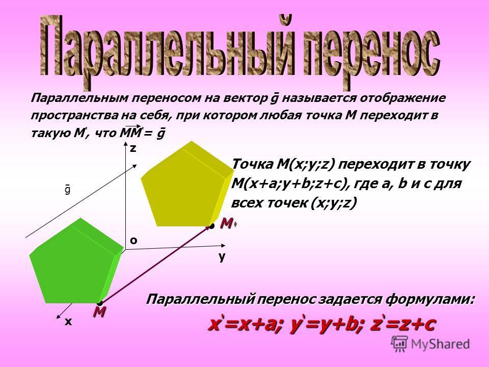 х у z о м м'м'м'м' Точка М(х;у;z) переходит в точку М(х+а;у+b;z+c), где а, b и с для всех точек (х;у;z) Параллельный перенос задается формулами: х =х+а; у =у+b; z =z+c х =х+а; у =у+b; z =z+c Параллельным переносом на вектор называется отображение про