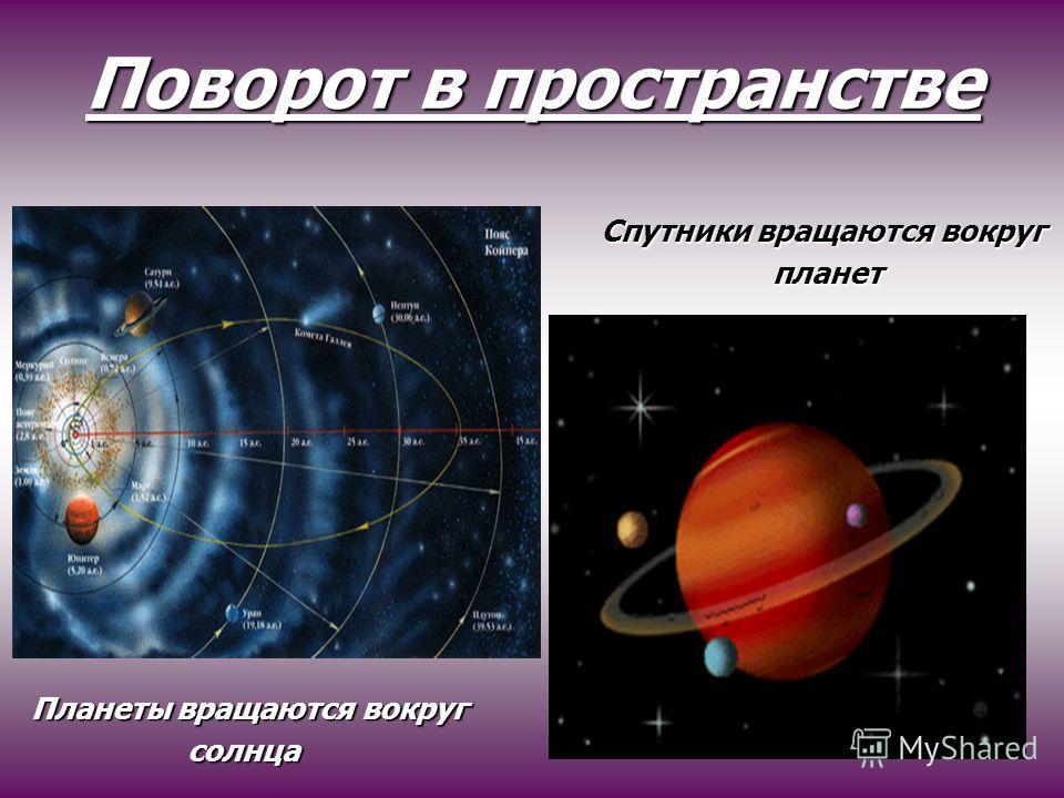 Поворот в пространстве Спутники вращаются вокруг Спутники вращаются вокруг планет планет Планеты вращаются вокруг солнца солнца