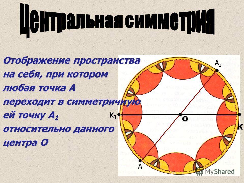 к1к1к1к1 К А1А1А1А1 А Отображение пространства на себя, при котором любая точка А переходит в симметричную ей точку А 1 относительно данного центра О о