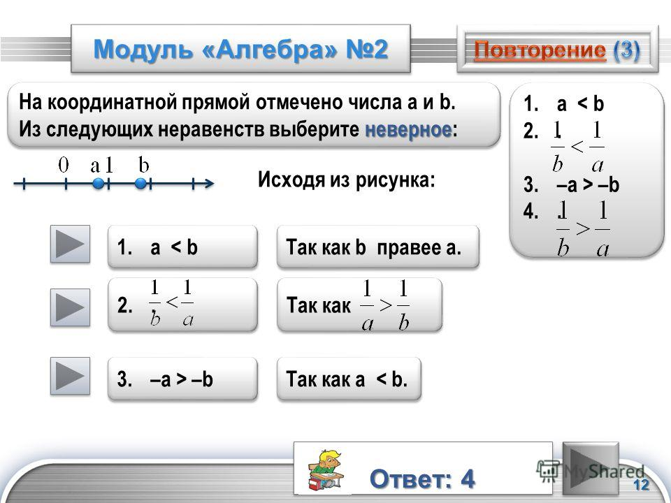 LOGO Модуль «Алгебра» 2 12 На координатной прямой отмечено числа а и b. неверное Из следующих неравенств выберите неверное: На координатной прямой отмечено числа а и b. неверное Из следующих неравенств выберите неверное: Исходя из рисунка: 1.а < b 2.