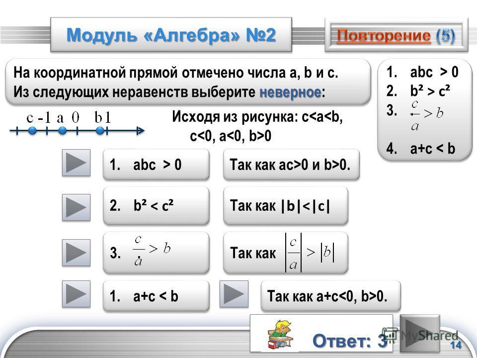 LOGO Модуль «Алгебра» 2 14 На координатной прямой отмечено числа а, b и с. неверное Из следующих неравенств выберите неверное: На координатной прямой отмечено числа а, b и с. неверное Из следующих неравенств выберите неверное: Исходя из рисунка: c 0