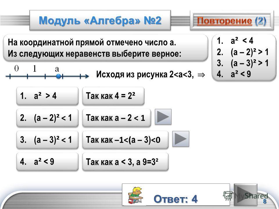LOGO Модуль «Алгебра» 2 8 На координатной прямой отмечено число а. Из следующих неравенств выберите верное: На координатной прямой отмечено число а. Из следующих неравенств выберите верное: Исходя из рисунка 2 < а < 3, 1.а ² < 4 2.(а – 2) ² > 1 3.(а
