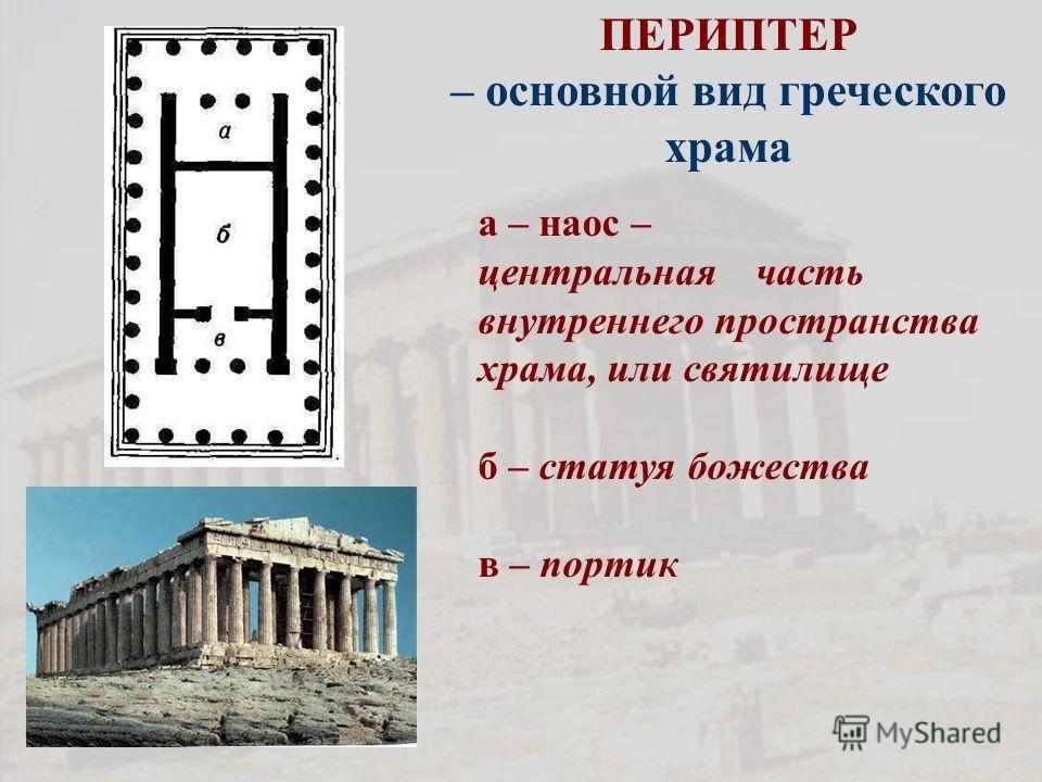 а – наос – центральная часть внутреннего пространства храма, или святилище б – статуя божества в – портик ПЕРИПТЕР – основной вид греческого храма