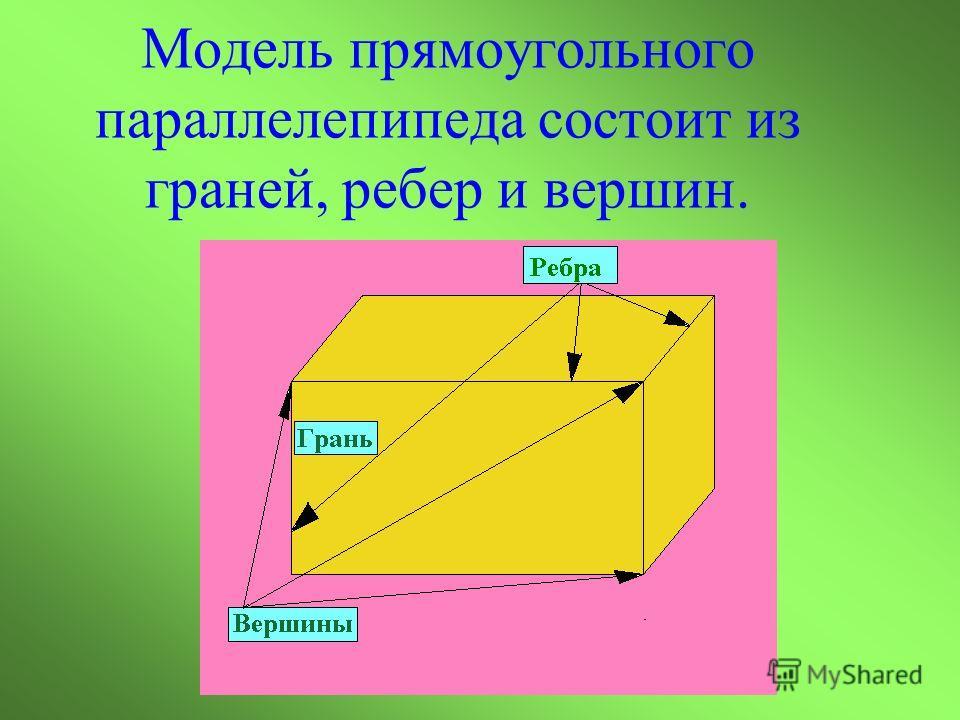 На рисунке изображены различные геометрические тела. Назовите те из них, которые могут быть изображениями прямоугольного параллелепипеда.