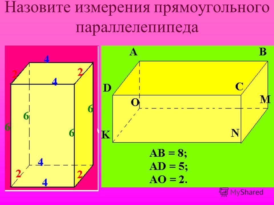 У прямоугольного параллелепипеда есть измерения - это длина, ширина и высота. Измерения прямоугольного параллелепипеда - это длины трех ребер, исходящих из одной вершины.