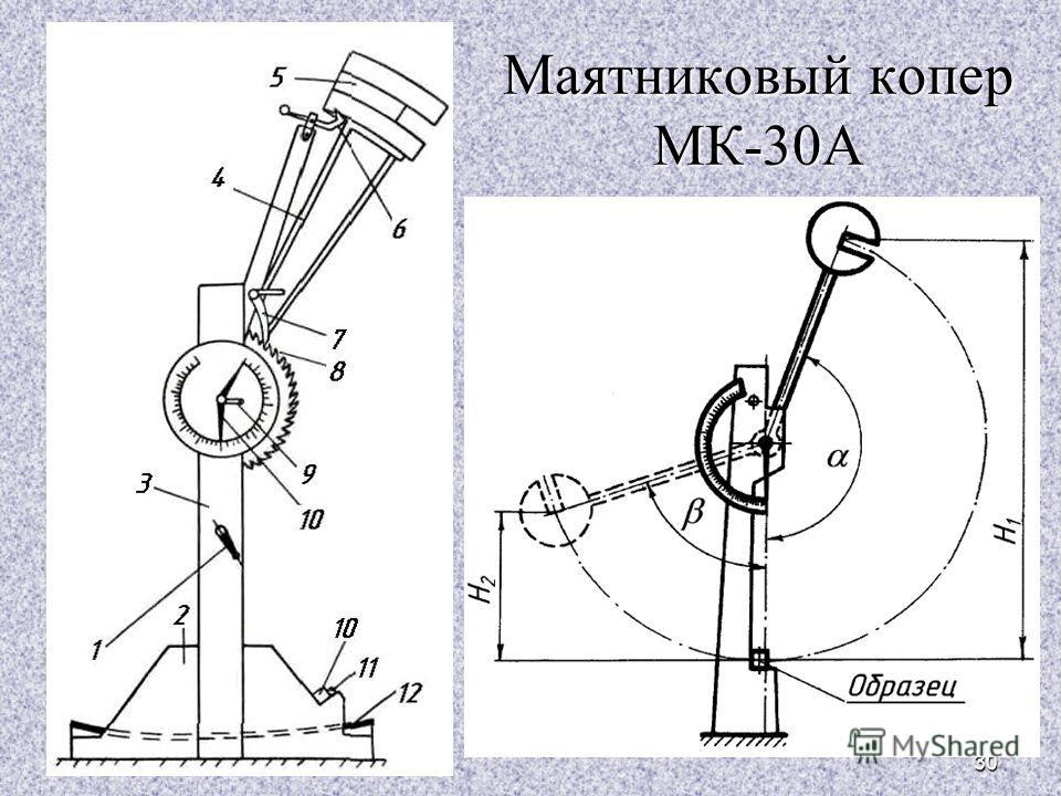 30 Маятниковый копер МК-30А
