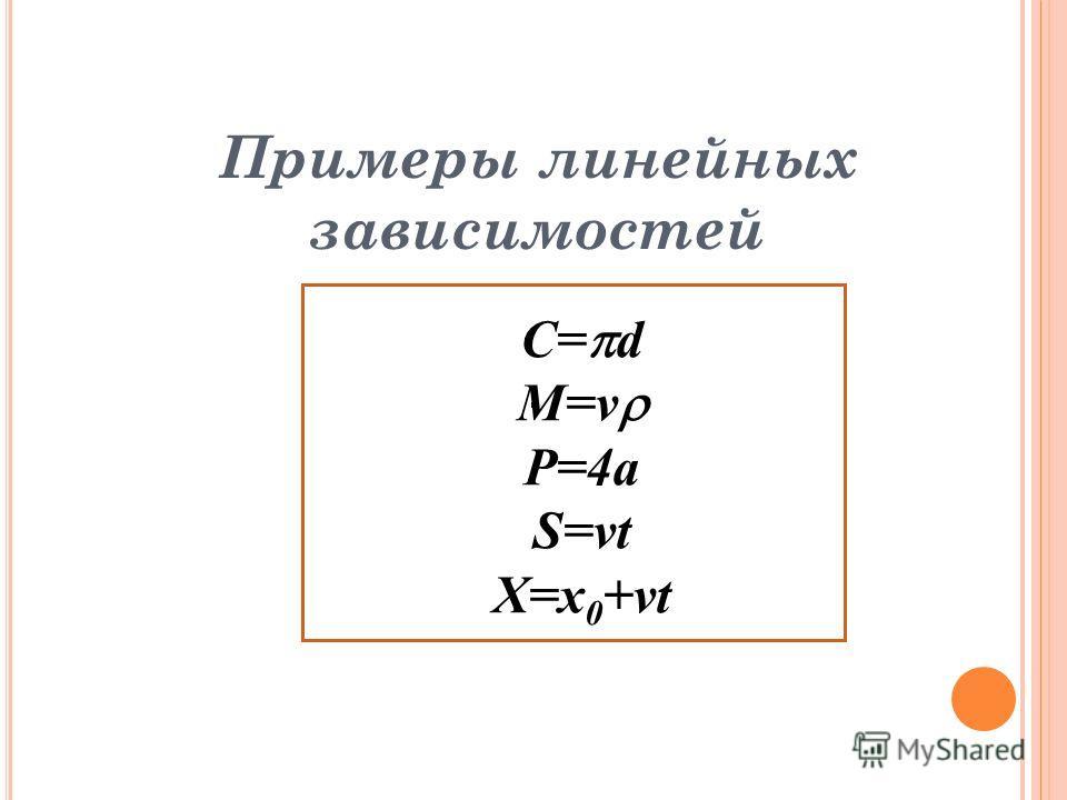 C= d M=v P=4a S=vt X=x 0 +vt Примеры линейных зависимостей