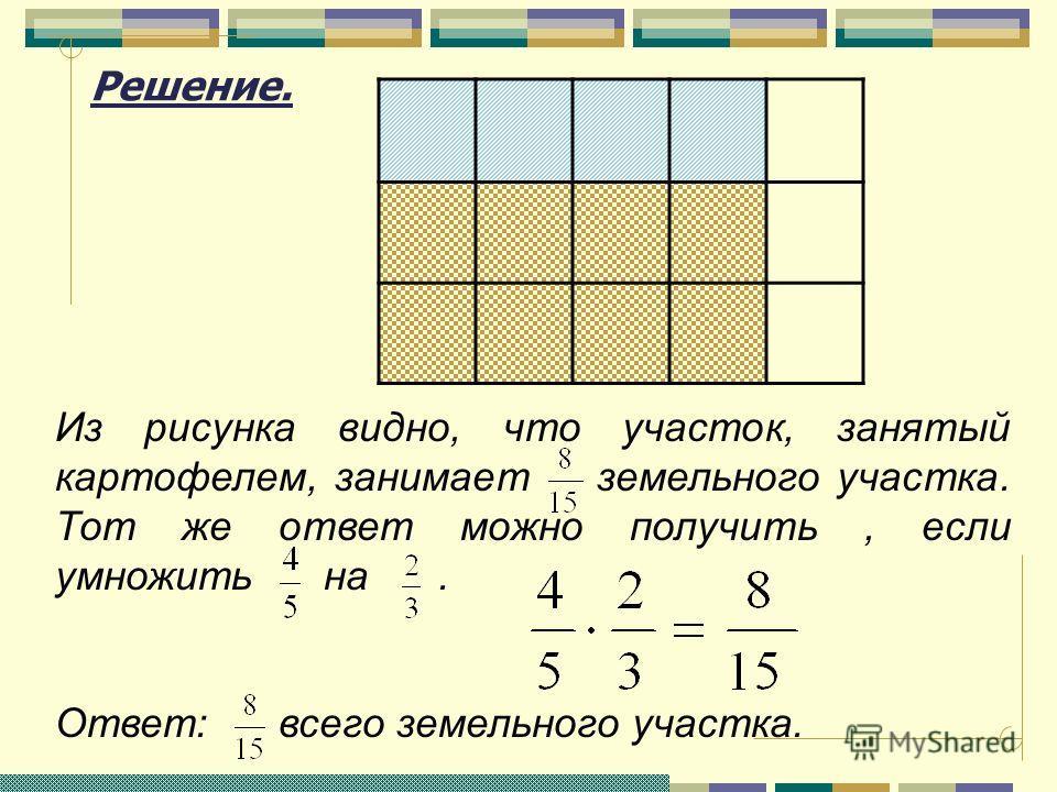 Из рисунка видно, что участок, занятый картофелем, занимает земельного участка. Тот же ответ можно получить, если умножить на. Ответ: всего земельного участка. Решение.
