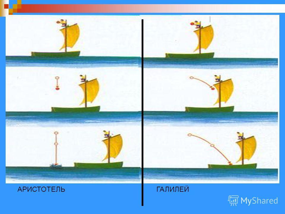 Исаак Ньютон 1643-1727 «Тело сохраняет свою скорость, если на него не действуют другие тела.»