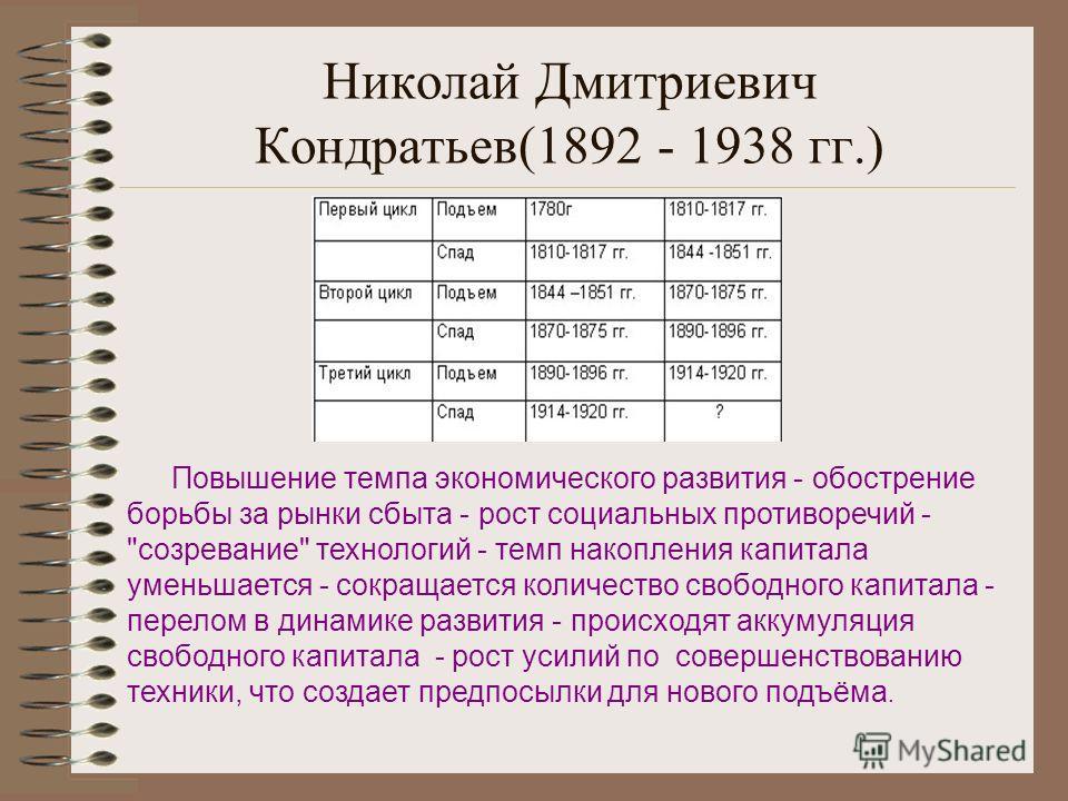 Николай Дмитриевич Кондратьев(1892 - 1938 гг.) Повышение темпа экономического развития - обострение борьбы за рынки сбыта - рост социальных противоречий -