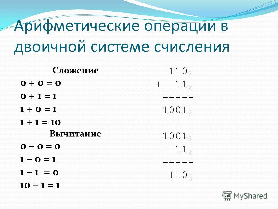 Арифметические операции в двоичной системе счисления Сложение 0 + 0 = 0 0 + 1 = 1 1 + 0 = 1 1 + 1 = 10 Вычитание 0 – 0 = 0 1 – 0 = 1 1 – 1 = 0 10 – 1 = 1 110 2 + 11 2 ----- 1001 2 - 11 2 ----- 110 2