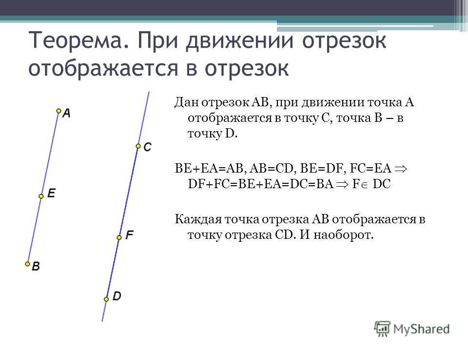 Теорема. При движении отрезок отображается в отрезок Дан отрезок АВ, при движении точка А отображается в точку С, точка В – в точку D. ВЕ+ЕА=АВ, АВ=СD, BE=DF, FC=EA DF+FC=BE+EA=DC=BA F DC Каждая точка отрезка АВ отображается в точку отрезка CD. И нао
