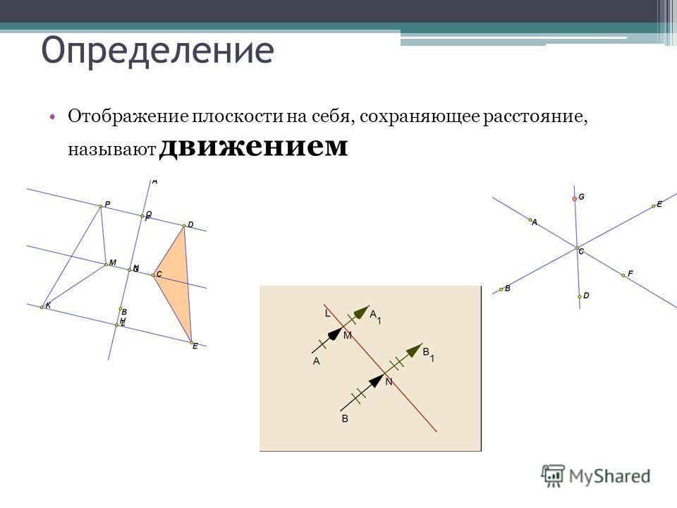 Определение Отображение плоскости на себя, сохраняющее расстояние, называют движением