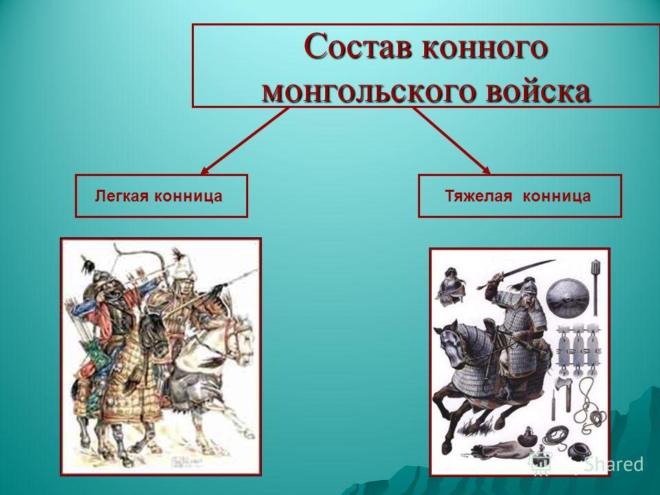 Состав конного монгольского войска Легкая конницаТяжелая конница