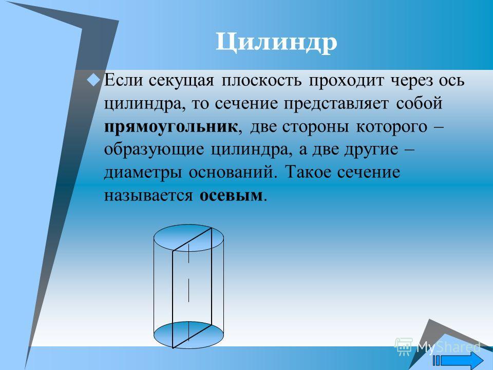 Цилиндр Если секущая плоскость проходит через ось цилиндра, то сечение представляет собой прямоугольник, две стороны которого – образующие цилиндра, а две другие – диаметры оснований. Такое сечение называется осевым.