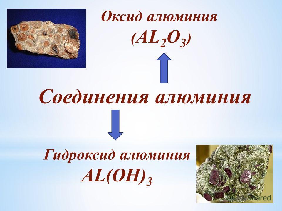 Соединения алюминия Оксид алюминия ( AL 2 O 3 ) Гидроксид алюминия AL(OH) 3