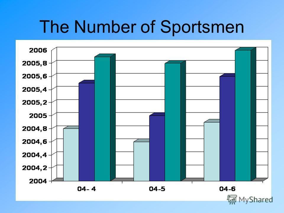 The Number of Sportsmen