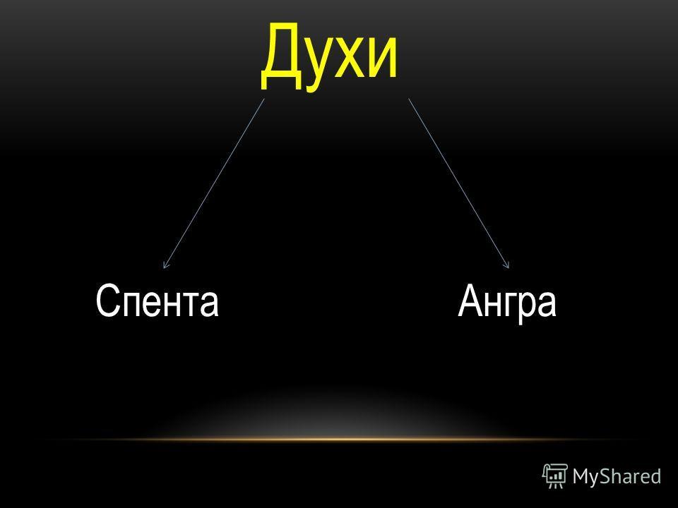 Духи Спента Ангра
