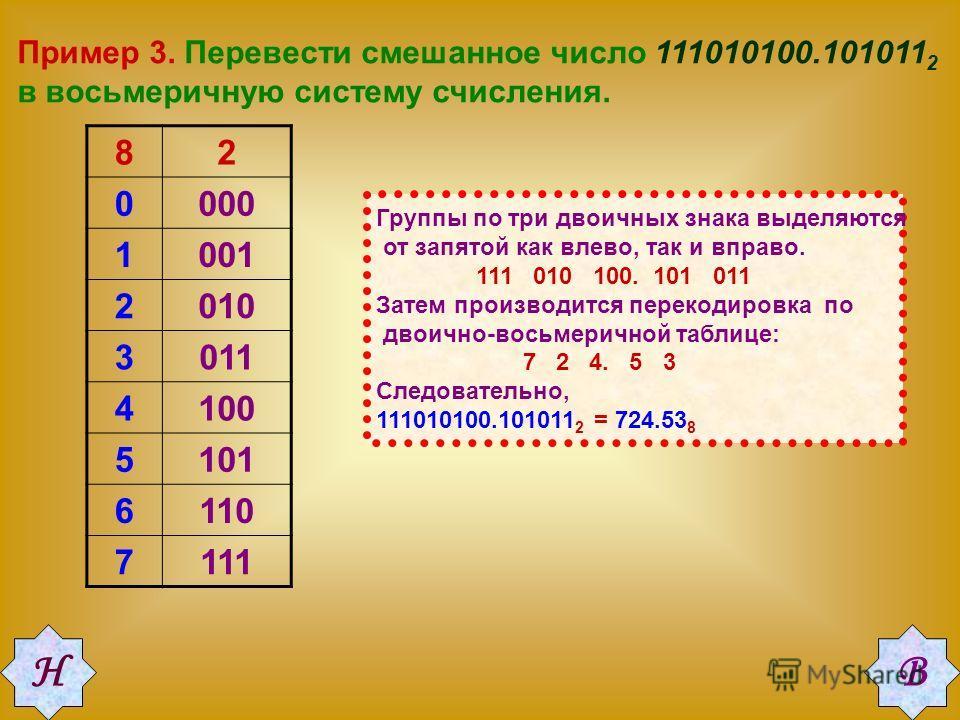 Пример 3. Перевести смешанное число 111010100.101011 2 в восьмеричную систему счисления. 82 0000 1001 2010 3011 4100 5101 6110 7111 Группы по три двоичных знака выделяются от запятой как влево, так и вправо. 111 010 100. 101 011 Затем производится пе