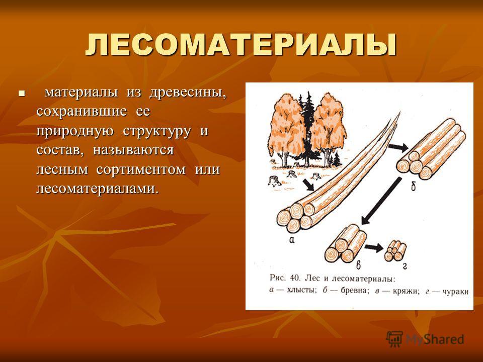 ЛЕСОМАТЕРИАЛЫ материалы из древесины, сохранившие ее природную структуру и состав, называются лесным сортиментом или лесоматериалами. материалы из древесины, сохранившие ее природную структуру и состав, называются лесным сортиментом или лесоматериала