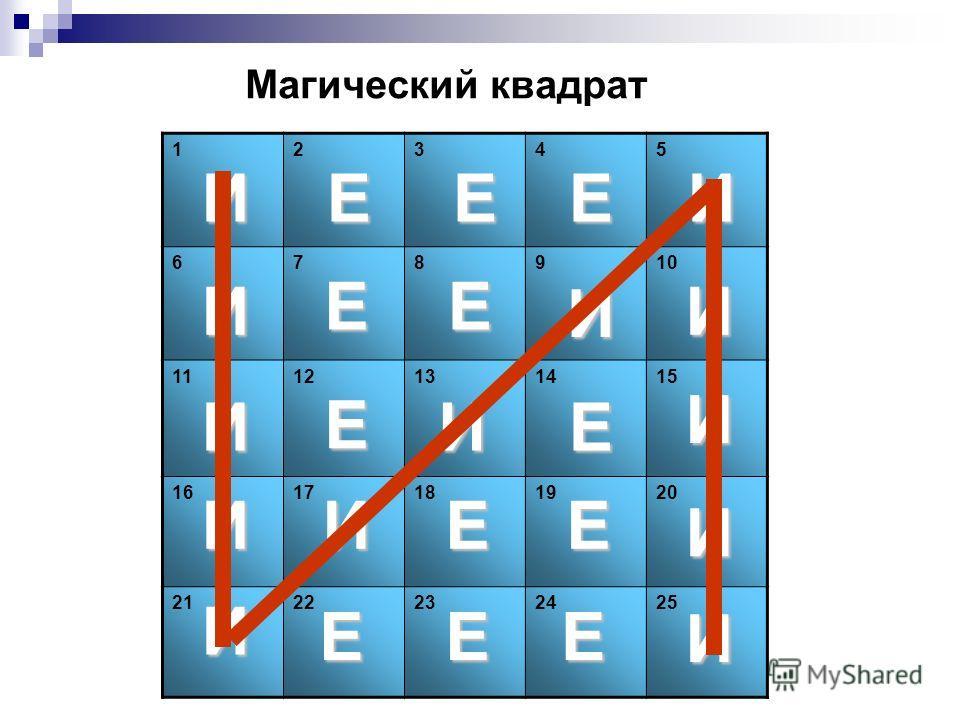 Магический квадрат 12345 678910 1112131415 1617181920 2122232425 И И И И И И И И И И И И И ЕЕЕ ЕЕ Е Е ЕЕ ЕЕЕ