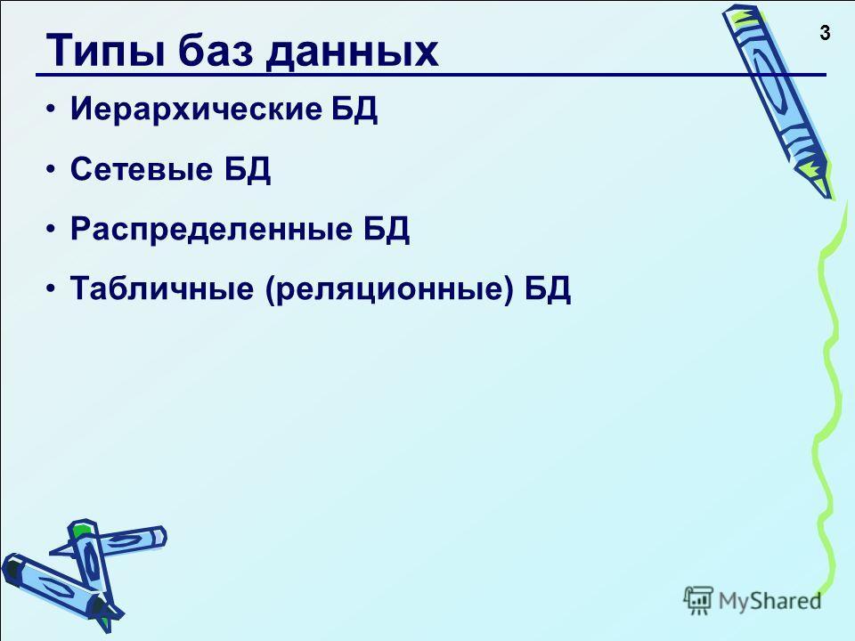 3 Типы баз данных Иерархические БД Сетевые БД Распределенные БД Табличные (реляционные) БД