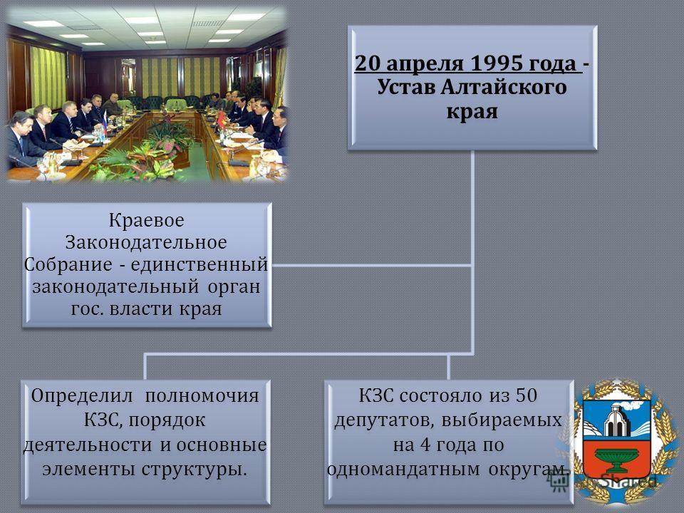 20 апреля 1995 года - Устав Алтайского края Определил полномочия КЗС, порядок деятельности и основные элементы структуры. КЗС состояло из 50 депутатов, выбираемых на 4 года по одномандатным округам. Краевое Законодательное Собрание - единственный зак