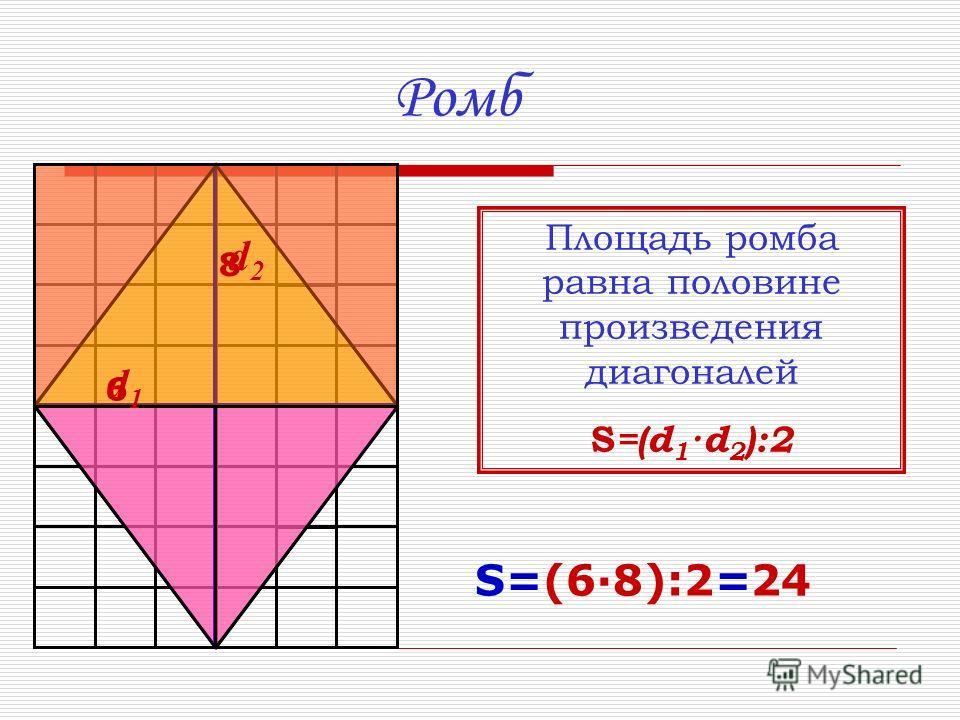 Ромб S=(6·8):2=24 8 6 Площадь ромба равна половине произведения диагоналей S =(d 1 ·d 2 ):2 d2d2 d1d1