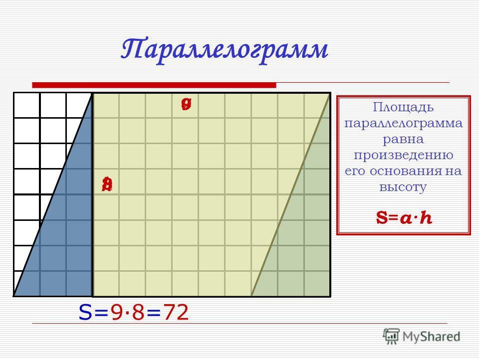 Параллелограмм S=9·8=72 8 9 Площадь параллелограмма равна произведению его основания на высоту S= a·h a h